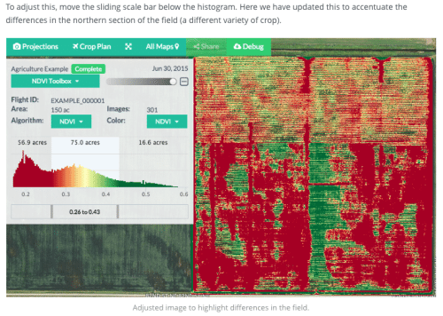 Aerial Agriculture Photo with NDVI camera, drones in agriculture