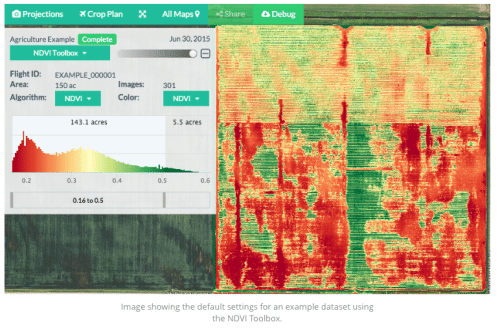 NDVI Field Map, drones in agriculture